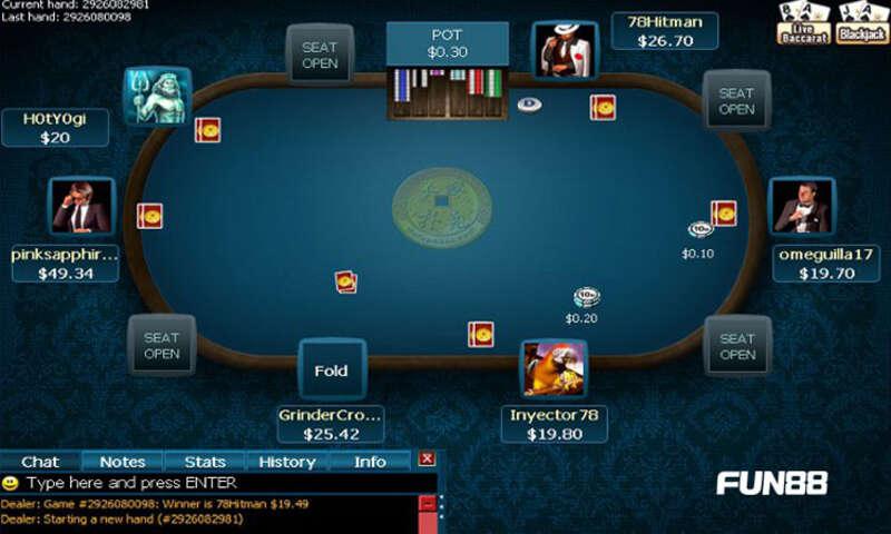 เล่น poker thailand ยังไงให้ชนะ